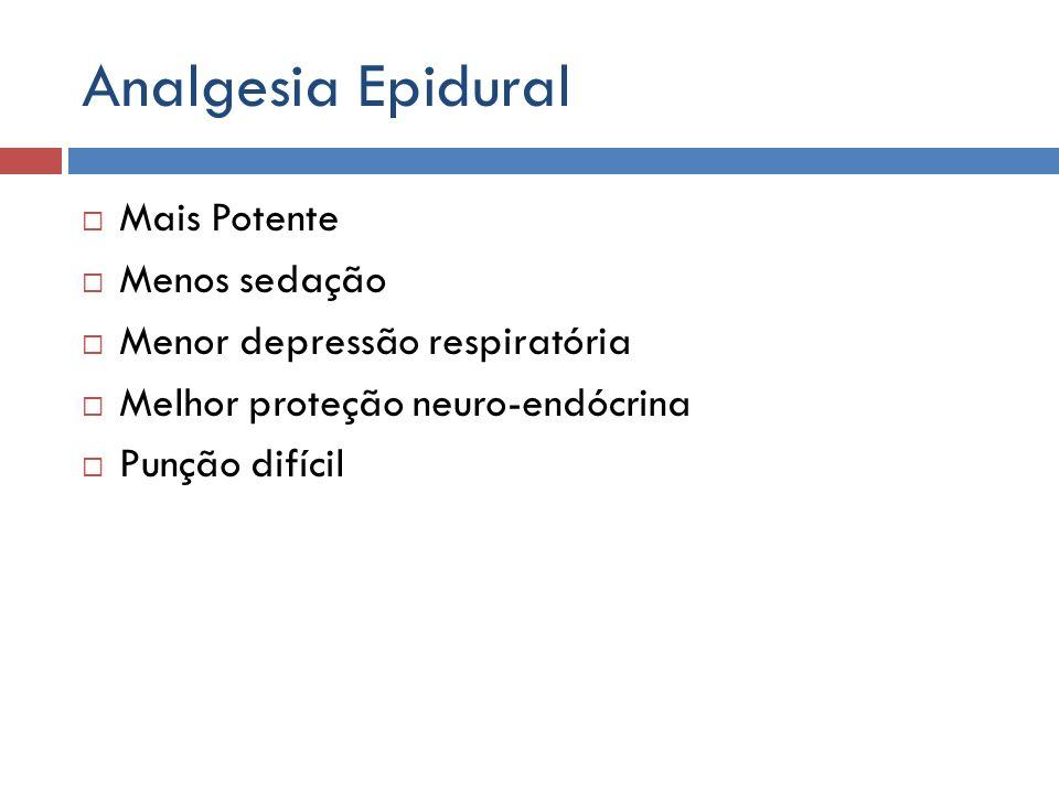 Analgesia Epidural Mais Potente Menos sedação Menor depressão respiratória Melhor proteção neuro-endócrina Punção difícil