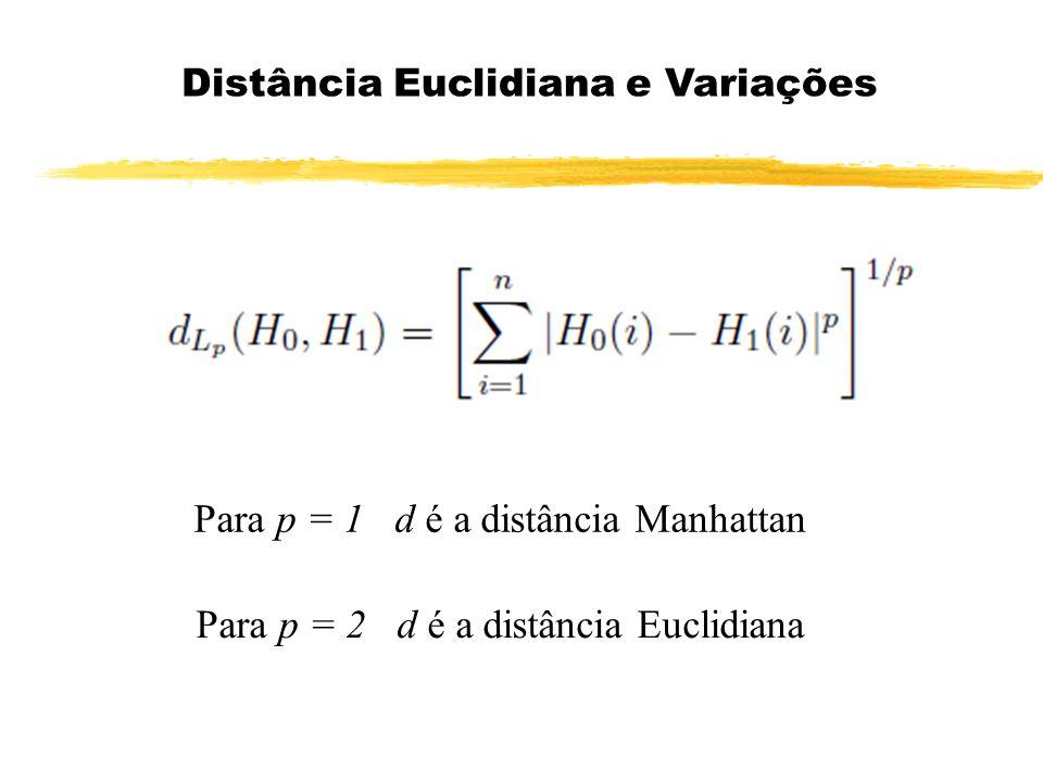 Distância Euclidiana e Variações Para p = 1 d é a distância Manhattan Para p = 2 d é a distância Euclidiana
