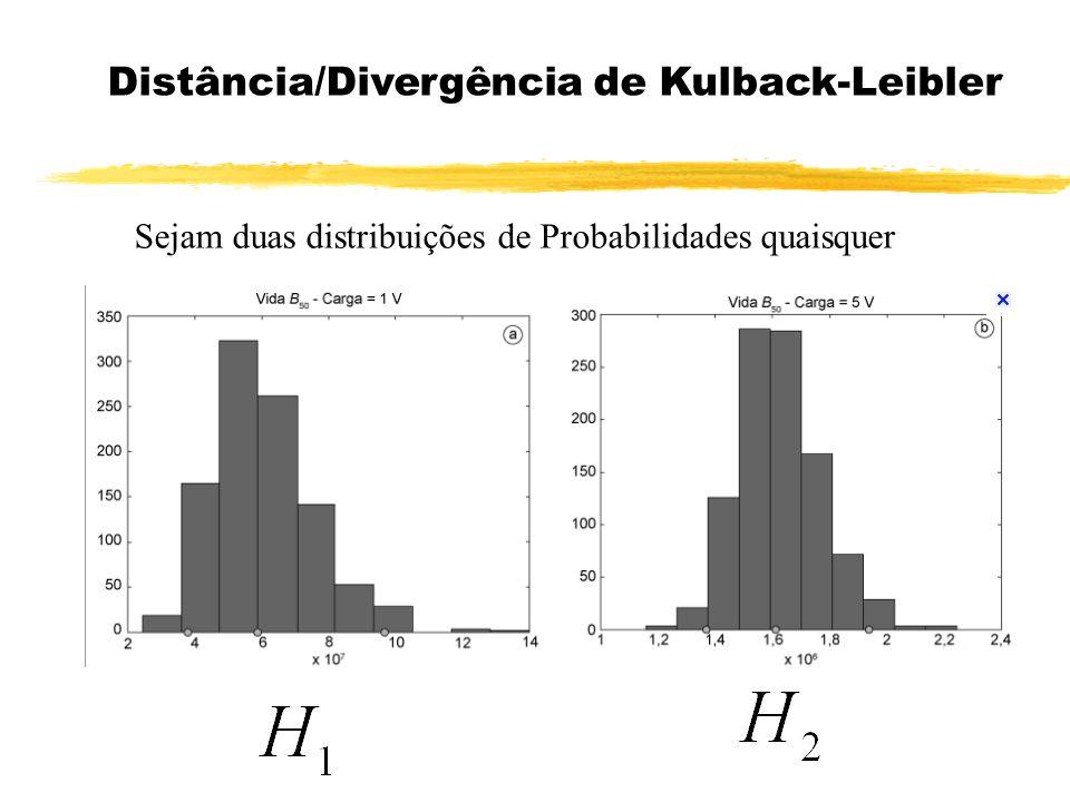 Distância/Divergência de Kulback-Leibler Sejam duas distribuições de Probabilidades quaisquer