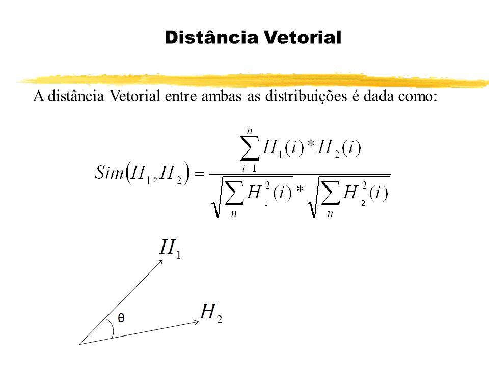 Distância Vetorial A distância Vetorial entre ambas as distribuições é dada como: