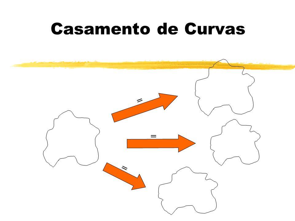 Casamento de Curvas = = =