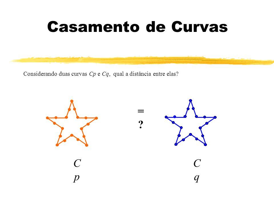 Casamento de Curvas Considerando duas curvas Cp e Cq, qual a distância entre elas? =?=? CpCp CqCq