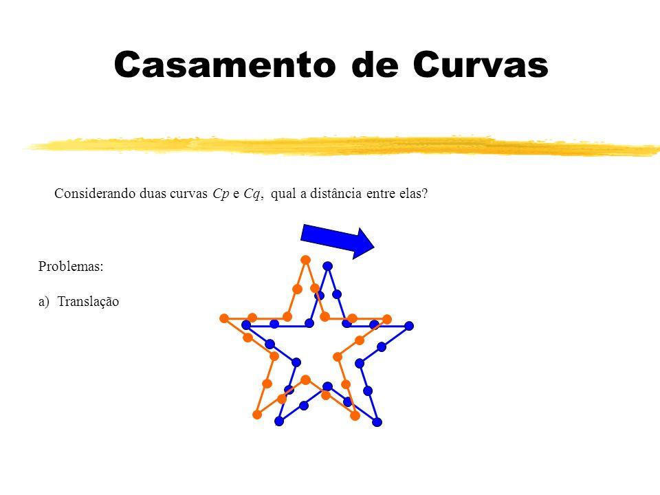 Casamento de Curvas Considerando duas curvas Cp e Cq, qual a distância entre elas? Problemas: a) Translação