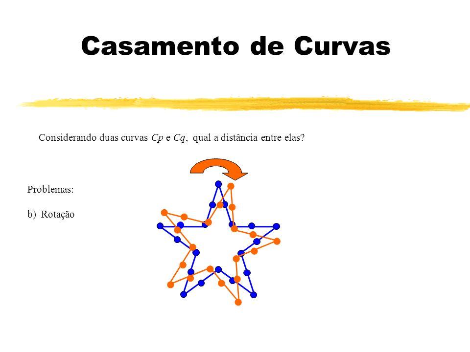 Casamento de Curvas Considerando duas curvas Cp e Cq, qual a distância entre elas? Problemas: b) Rotação