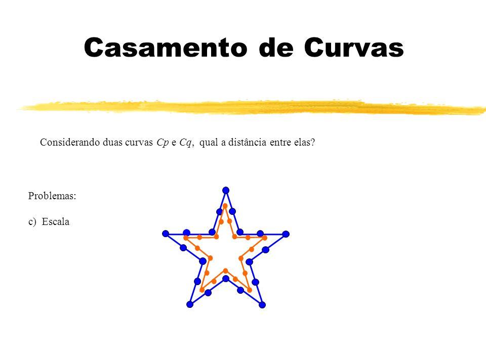Casamento de Curvas Considerando duas curvas Cp e Cq, qual a distância entre elas? Problemas: c) Escala