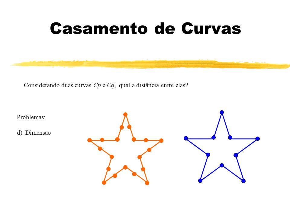 Casamento de Curvas Considerando duas curvas Cp e Cq, qual a distância entre elas? Problemas: d) Dimensão