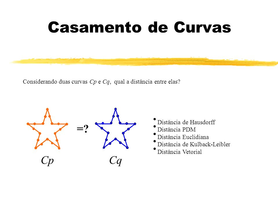 Casamento de Curvas Considerando duas curvas Cp e Cq, qual a distância entre elas? =? CpCq Distância de Hausdorff Distância PDM Distância Euclidiana D