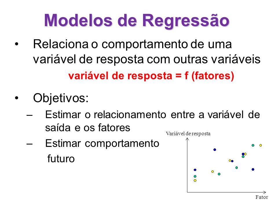 Modelos de Regressão Relaciona o comportamento de uma variável de resposta com outras variáveis variável de resposta = f (fatores) Objetivos: –Estimar