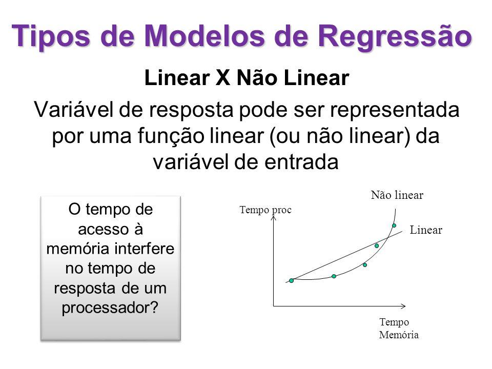 Tipos de Modelos de Regressão Linear X Não Linear Variável de resposta pode ser representada por uma função linear (ou não linear) da variável de entr