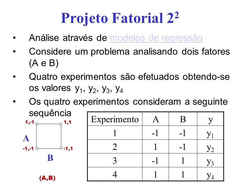 Projeto Fatorial 2 2 Análise através de modelos de regressãomodelos de regressão Considere um problema analisando dois fatores (A e B) Quatro experime