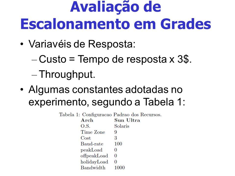 Avaliação de Escalonamento em Grades Variavéis de Resposta: – Custo = Tempo de resposta x 3$. – Throughput. Algumas constantes adotadas no experimento
