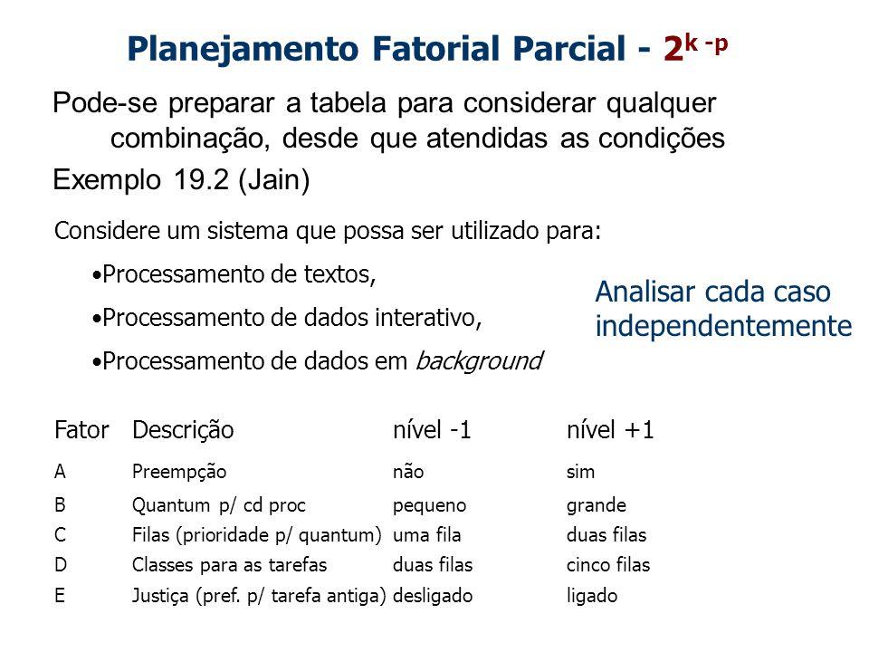 Planejamento Fatorial Parcial - 2 k -p Pode-se preparar a tabela para considerar qualquer combinação, desde que atendidas as condições Exemplo 19.2 (J