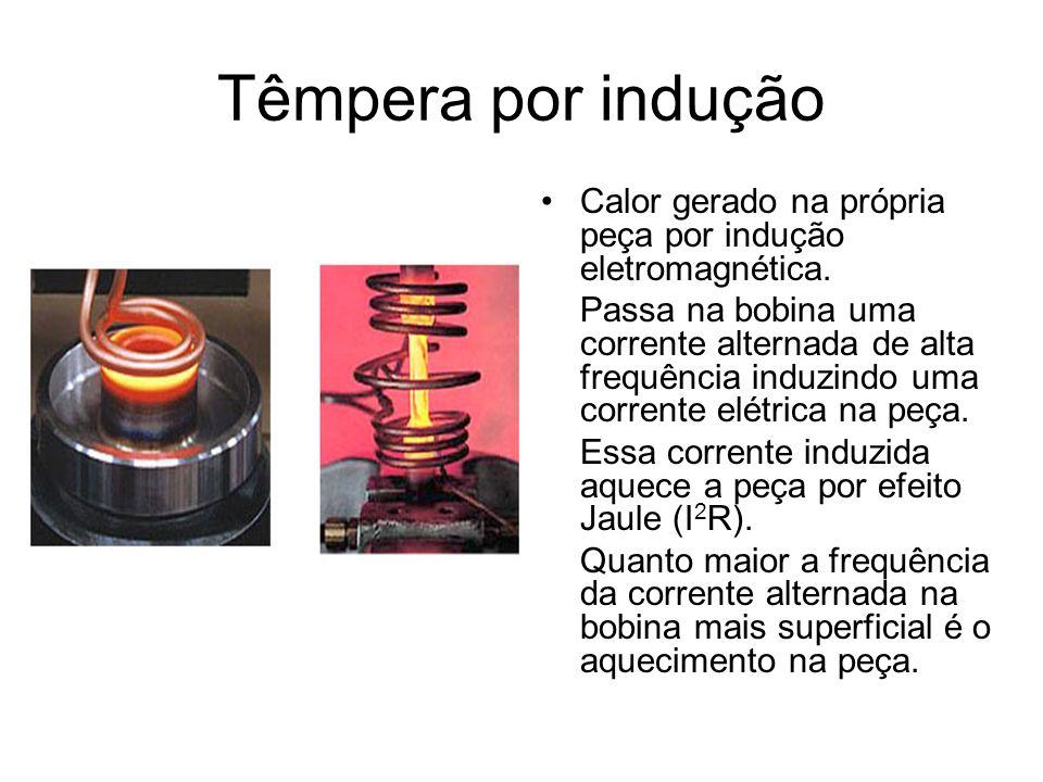 Têmpera por indução Calor gerado na própria peça por indução eletromagnética. Passa na bobina uma corrente alternada de alta frequência induzindo uma