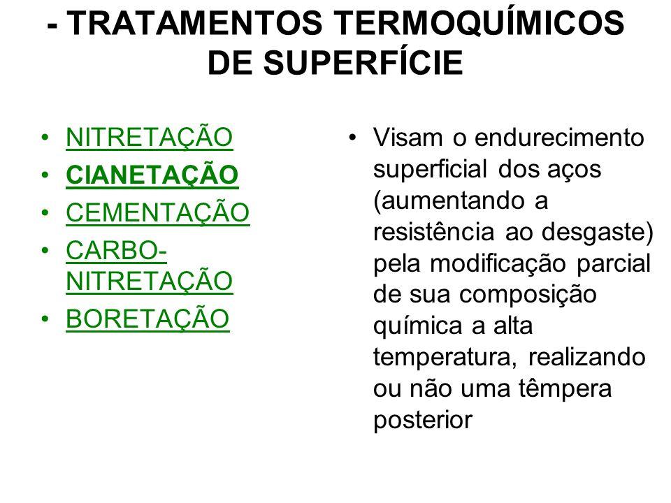 - TRATAMENTOS TERMOQUÍMICOS DE SUPERFÍCIE NITRETAÇÃO CIANETAÇÃO CEMENTAÇÃO CARBO- NITRETAÇÃO BORETAÇÃO Visam o endurecimento superficial dos aços (aum