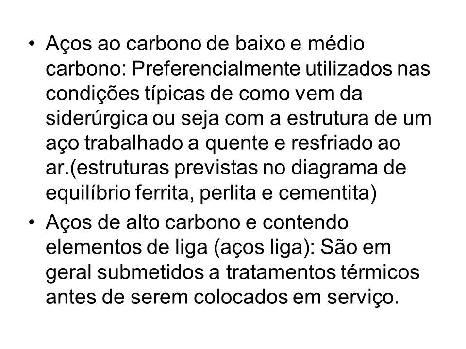 Aços ao carbono de baixo e médio carbono: Preferencialmente utilizados nas condições típicas de como vem da siderúrgica ou seja com a estrutura de um