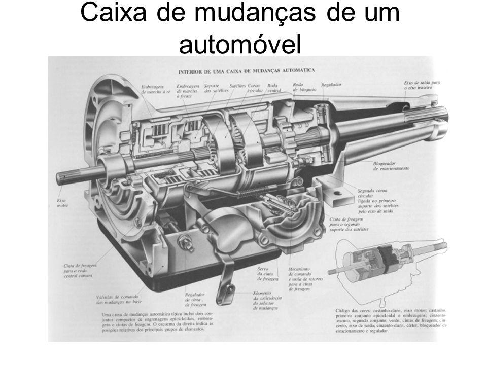Caixa de mudanças de um automóvel