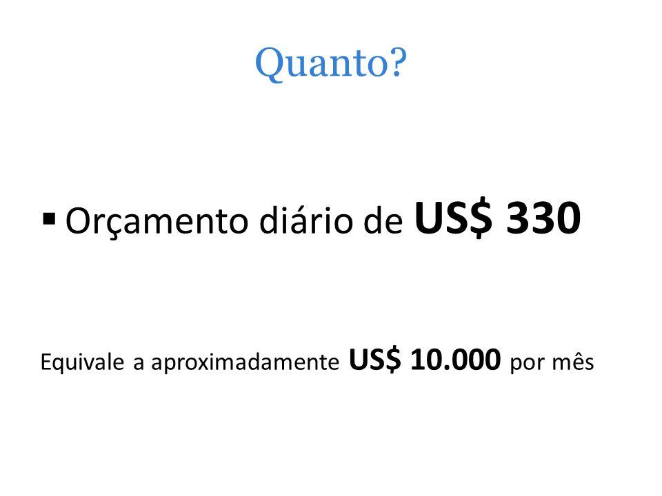 Quanto? Orçamento diário de US$ 330 Equivale a aproximadamente US$ 10.000 por mês