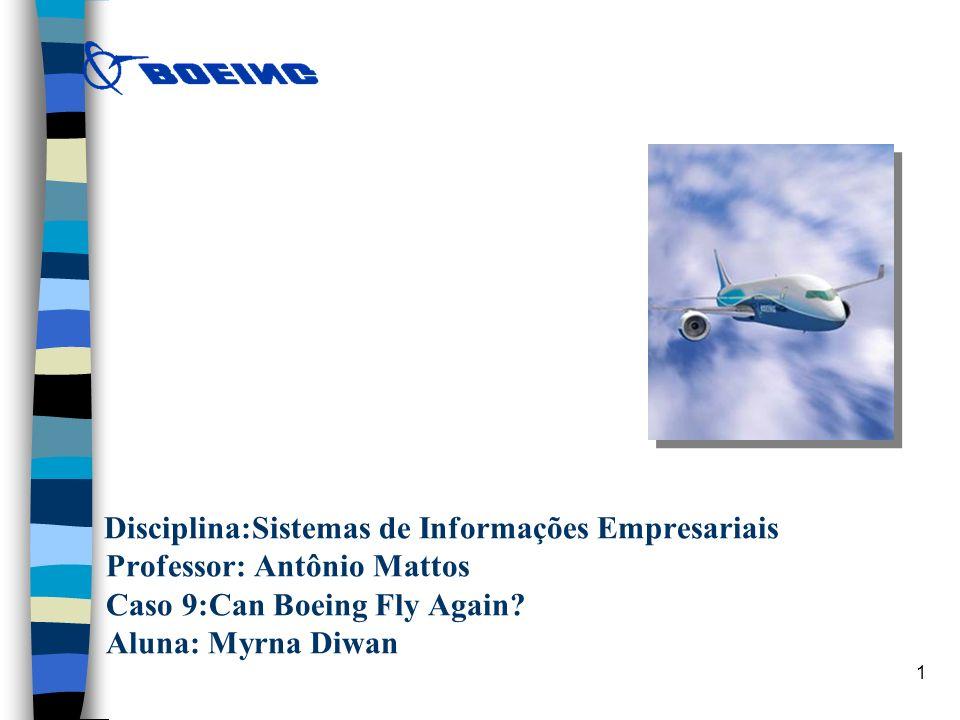 1 Disciplina:Sistemas de Informações Empresariais Professor: Antônio Mattos Caso 9:Can Boeing Fly Again? Aluna: Myrna Diwan