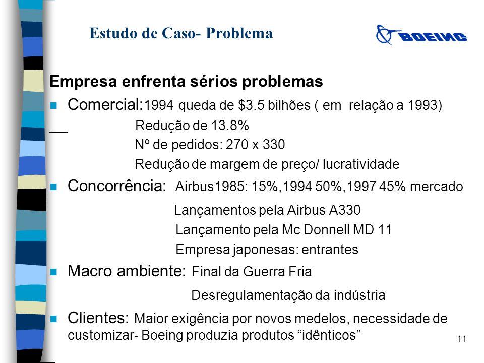 11 A Estudo de Caso- Problema Empresa enfrenta sérios problemas n Comercial: 1994 queda de $3.5 bilhões ( em relação a 1993) Redução de 13.8% Nº de pe