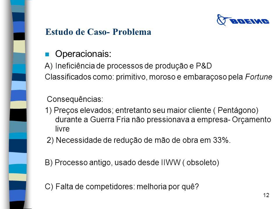 12 A Estudo de Caso- Problema n Operacionais: A)Ineficiência de processos de produção e P&D Classificados como: primitivo, moroso e embaraçoso pela Fo