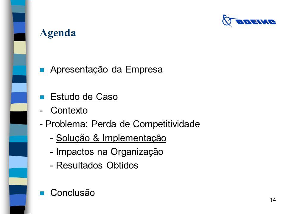 14 Agenda n Apresentação da Empresa n Estudo de Caso - Contexto - Problema: Perda de Competitividade - Solução & Implementação - Impactos na Organizaç