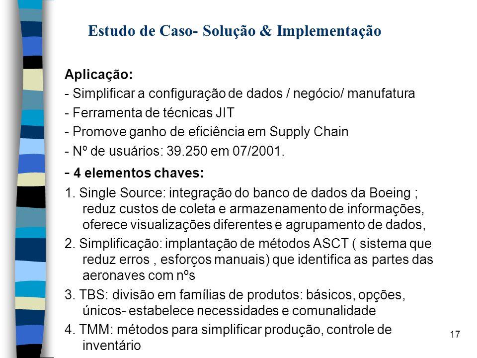 17 A Estudo de Caso- Solução & Implementação Aplicação: - Simplificar a configuração de dados / negócio/ manufatura - Ferramenta de técnicas JIT - Pro