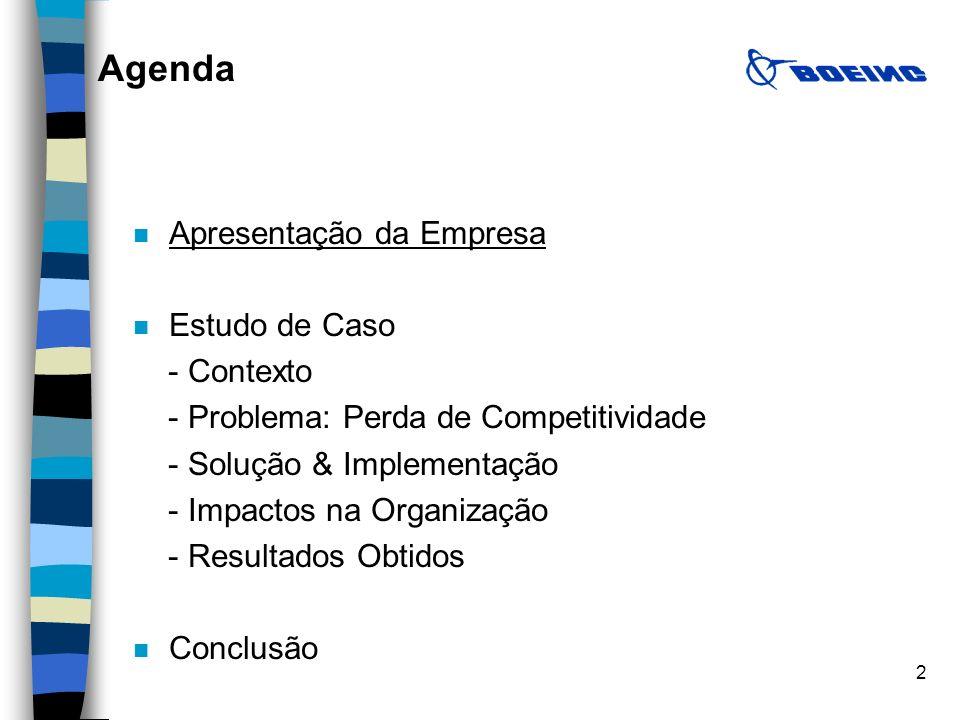2 A n Apresentação da Empresa n Estudo de Caso - Contexto - Problema: Perda de Competitividade - Solução & Implementação - Impactos na Organização - R