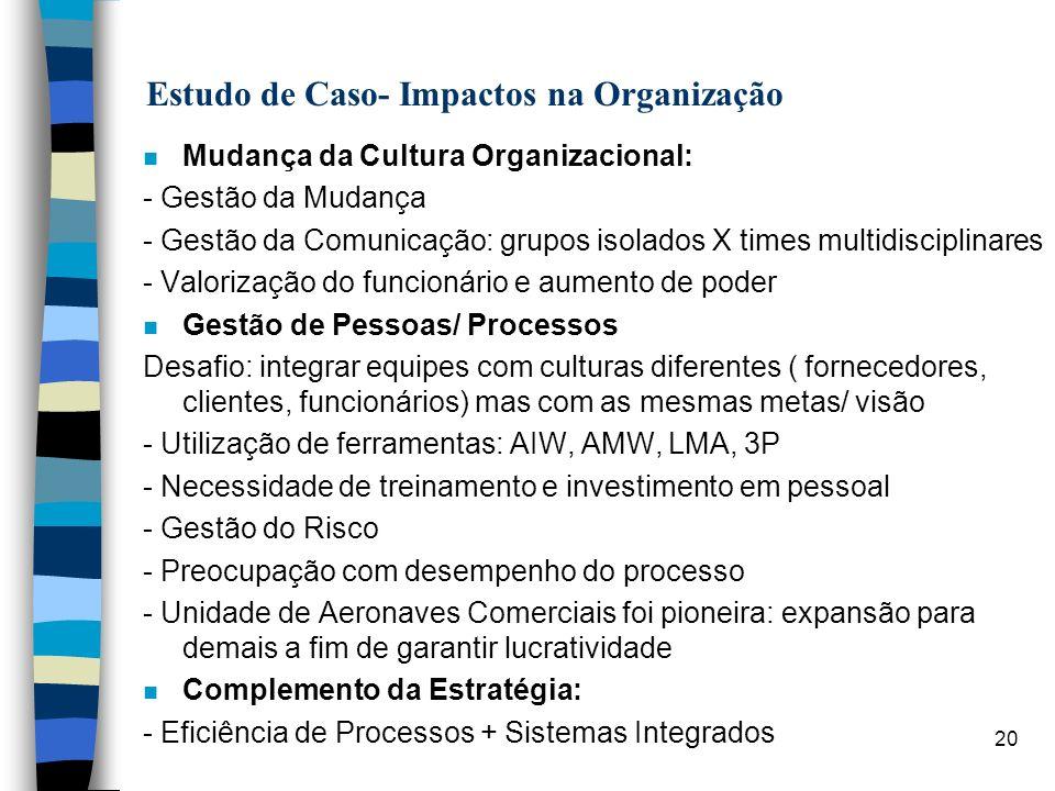 20 Estudo de Caso- Impactos na Organização n Mudança da Cultura Organizacional: - Gestão da Mudança - Gestão da Comunicação: grupos isolados X times m
