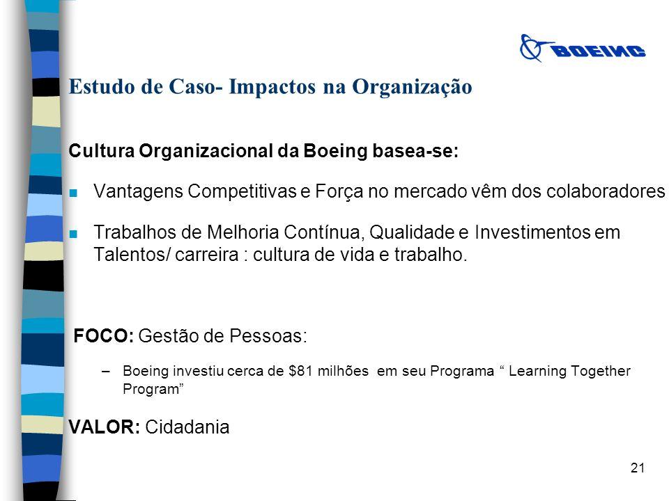 21 Estudo de Caso- Impactos na Organização Cultura Organizacional da Boeing basea-se: n Vantagens Competitivas e Força no mercado vêm dos colaboradore