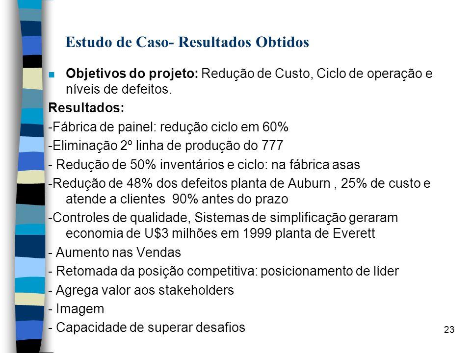 23 Estudo de Caso- Resultados Obtidos n Objetivos do projeto: Redução de Custo, Ciclo de operação e níveis de defeitos. Resultados: -Fábrica de painel