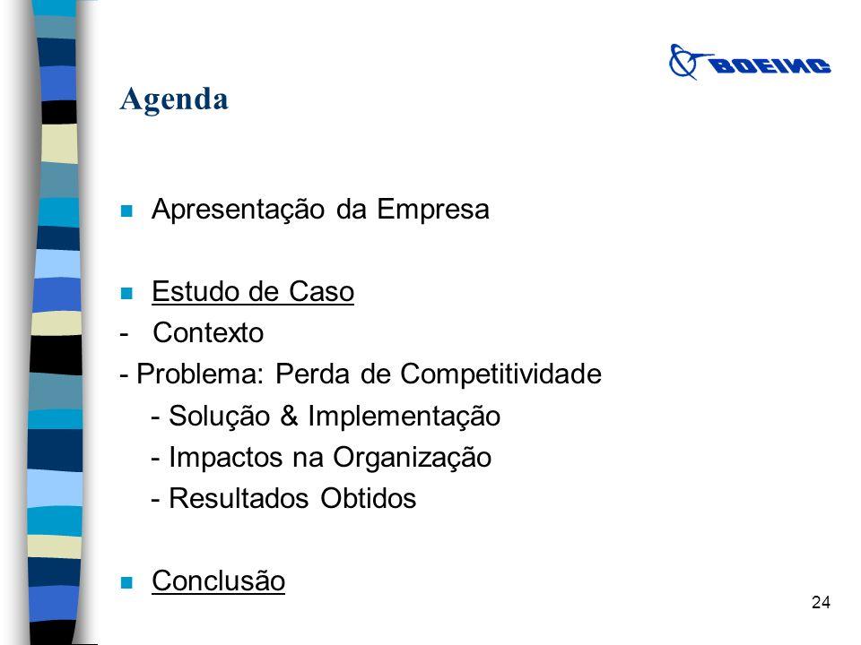 24 Agenda n Apresentação da Empresa n Estudo de Caso - Contexto - Problema: Perda de Competitividade - Solução & Implementação - Impactos na Organizaç