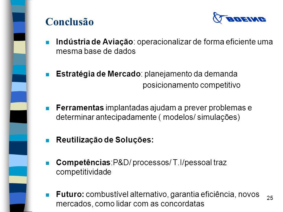 25 Conclusão n Indústria de Aviação: operacionalizar de forma eficiente uma mesma base de dados n Estratégia de Mercado: planejamento da demanda posic