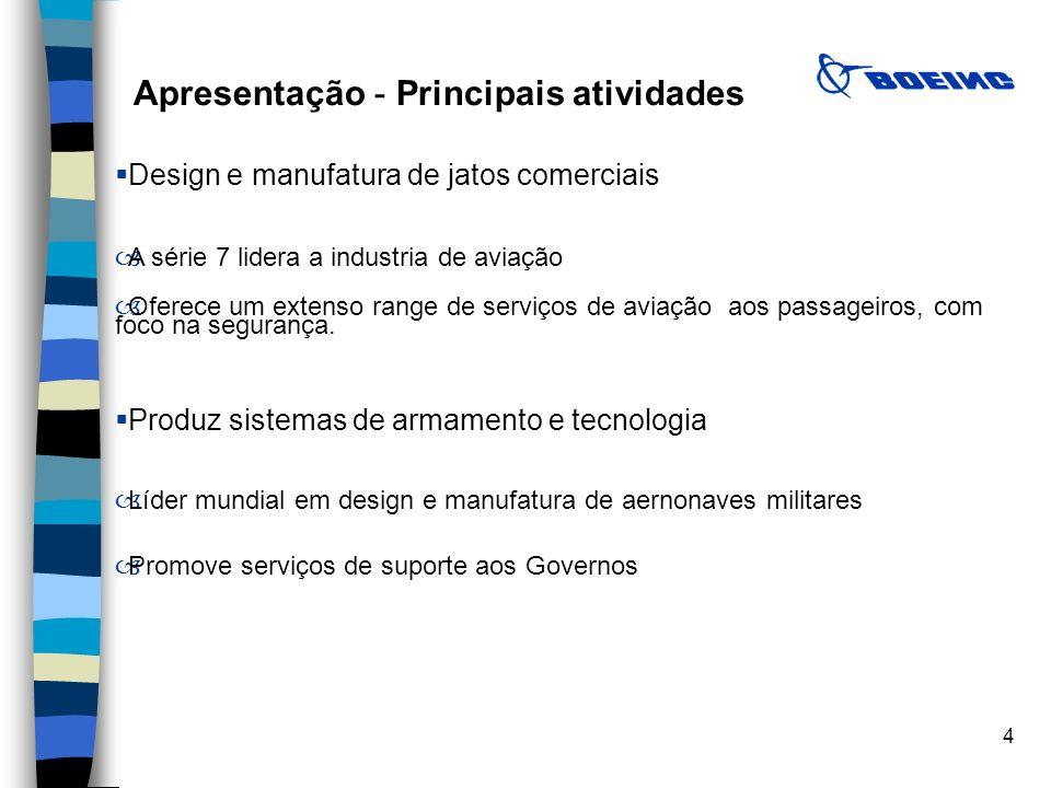 4 Design e manufatura de jatos comerciais A série 7 lidera a industria de aviação Oferece um extenso range de serviços de aviação aos passageiros, com