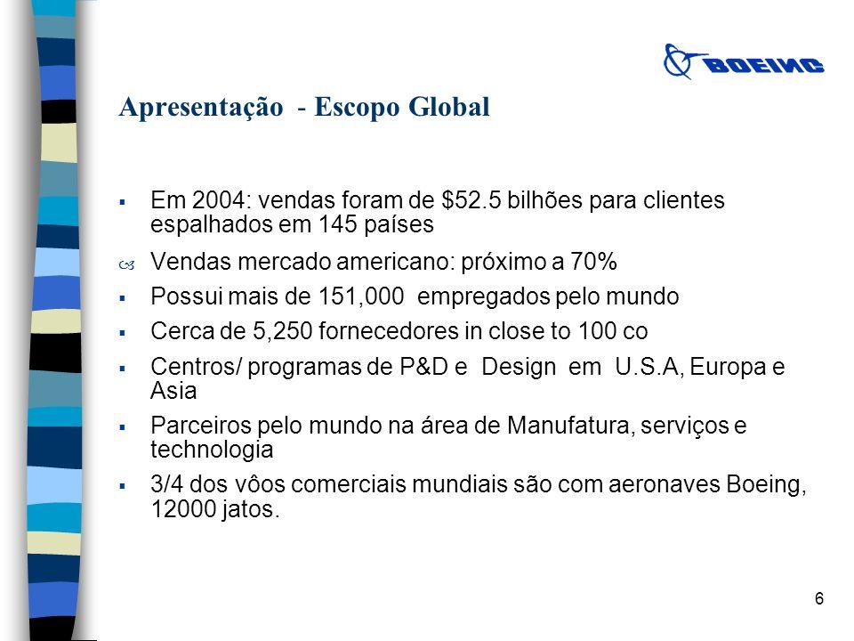 6 Apresentação - Escopo Global Em 2004: vendas foram de $52.5 bilhões para clientes espalhados em 145 países Vendas mercado americano: próximo a 70% P