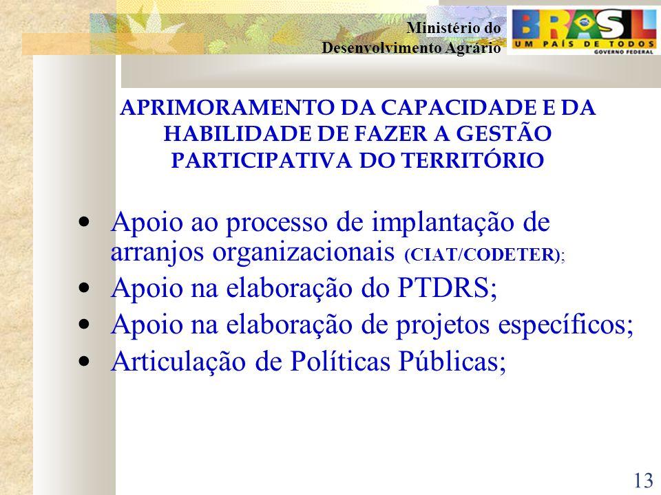 12 Ministério do Desenvolvimento Agrário I dentificação e seleção dos territórios rurais (revelação)