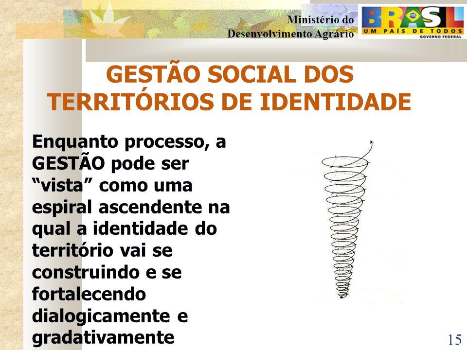 14 Ministério do Desenvolvimento Agrário PLANEJAMENTO (PARTICIPATIVO) ORGANIZA ÇÃ O/ COORDENAÇÃO (DEMOCRÁTICA) CONTROLE SOCIAL (TRANSPARENTE) SENSIBIL