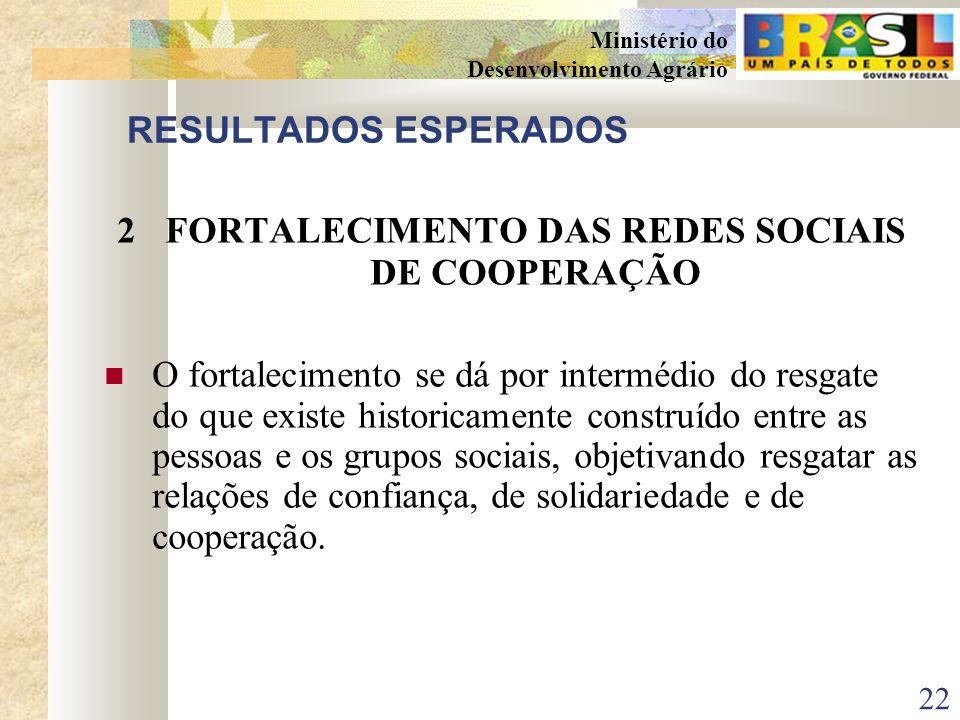 21 Ministério do Desenvolvimento Agrário RESULTADOS ESPERADOS 1FORTALECIMENTO DA GESTÃO SOCIAL Espaços, como consórcios, fóruns, conselhos, comitês, a