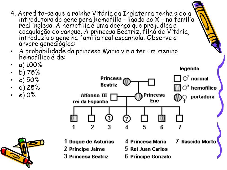 4. Acredita-se que a rainha Vitória da Inglaterra tenha sido a introdutora do gene para hemofilia - ligado ao X - na família real inglesa. A hemofilia