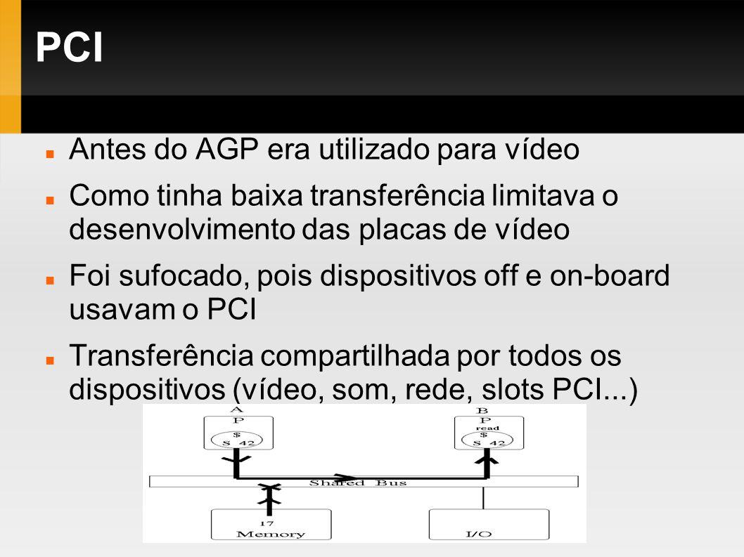 PCI Antes do AGP era utilizado para vídeo Como tinha baixa transferência limitava o desenvolvimento das placas de vídeo Foi sufocado, pois dispositivo