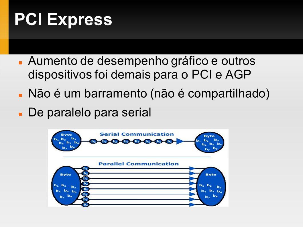 PCI Express Aumento de desempenho gráfico e outros dispositivos foi demais para o PCI e AGP Não é um barramento (não é compartilhado) De paralelo para