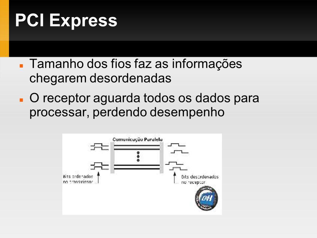 PCI Express Tamanho dos fios faz as informações chegarem desordenadas O receptor aguarda todos os dados para processar, perdendo desempenho