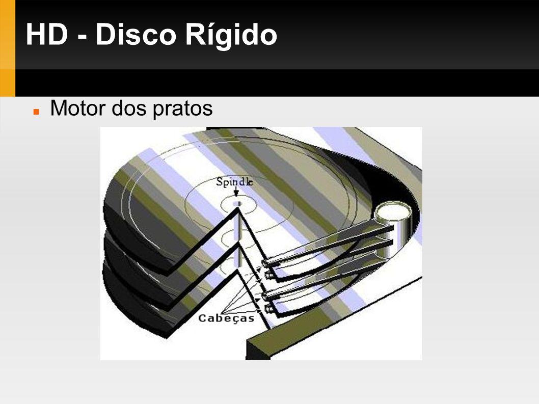 HD - Disco Rígido Motor dos pratos