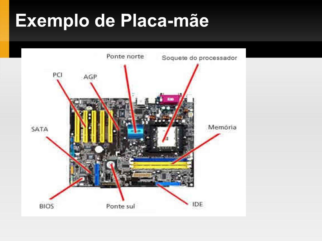 Exemplo de Placa-mãe