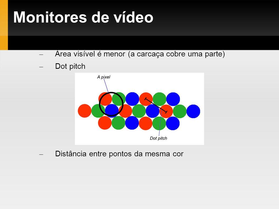 Monitores de vídeo – Área visível é menor (a carcaça cobre uma parte) – Dot pitch – Distância entre pontos da mesma cor