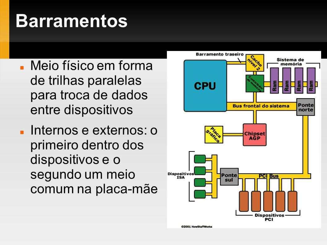 Barramentos Meio físico em forma de trilhas paralelas para troca de dados entre dispositivos Internos e externos: o primeiro dentro dos dispositivos e