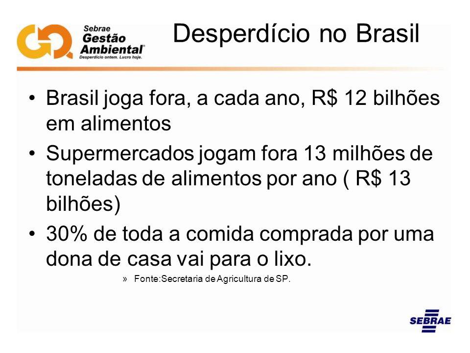 Desperdício no Brasil Brasil joga fora, a cada ano, R$ 12 bilhões em alimentos Supermercados jogam fora 13 milhões de toneladas de alimentos por ano (