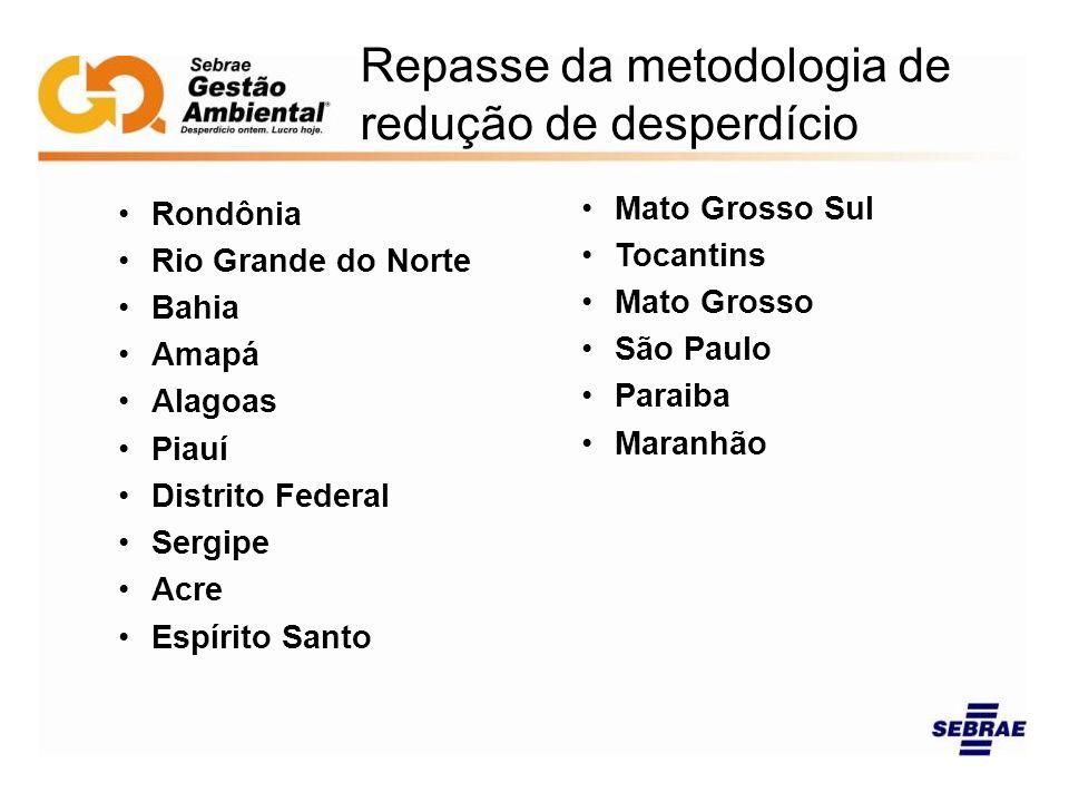 Repasse da metodologia de redução de desperdício Rondônia Rio Grande do Norte Bahia Amapá Alagoas Piauí Distrito Federal Sergipe Acre Espírito Santo M