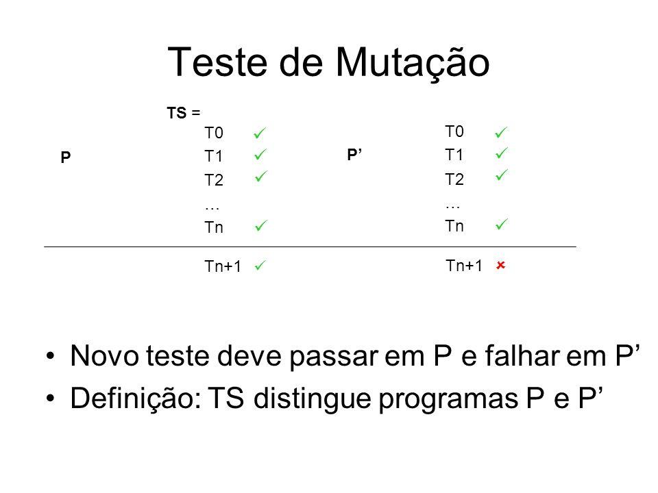 Teste de Mutação Novo teste deve passar em P e falhar em P Definição: TS distingue programas P e P P T0 T1 T2 … Tn P T0 T1 T2 … Tn TS = Tn+1 Tn+1