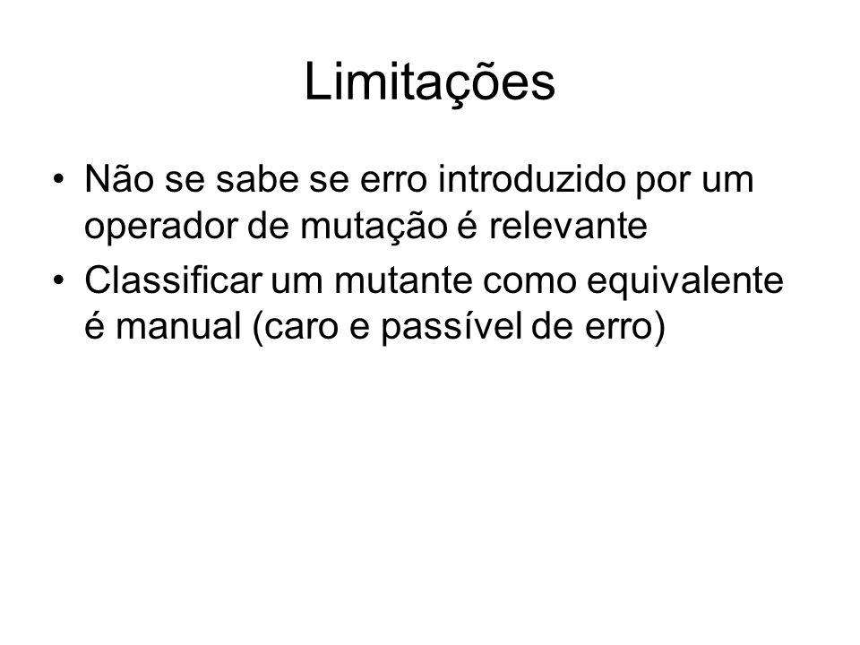 Limitações Não se sabe se erro introduzido por um operador de mutação é relevante Classificar um mutante como equivalente é manual (caro e passível de