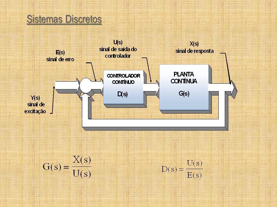Sistemas Discretos